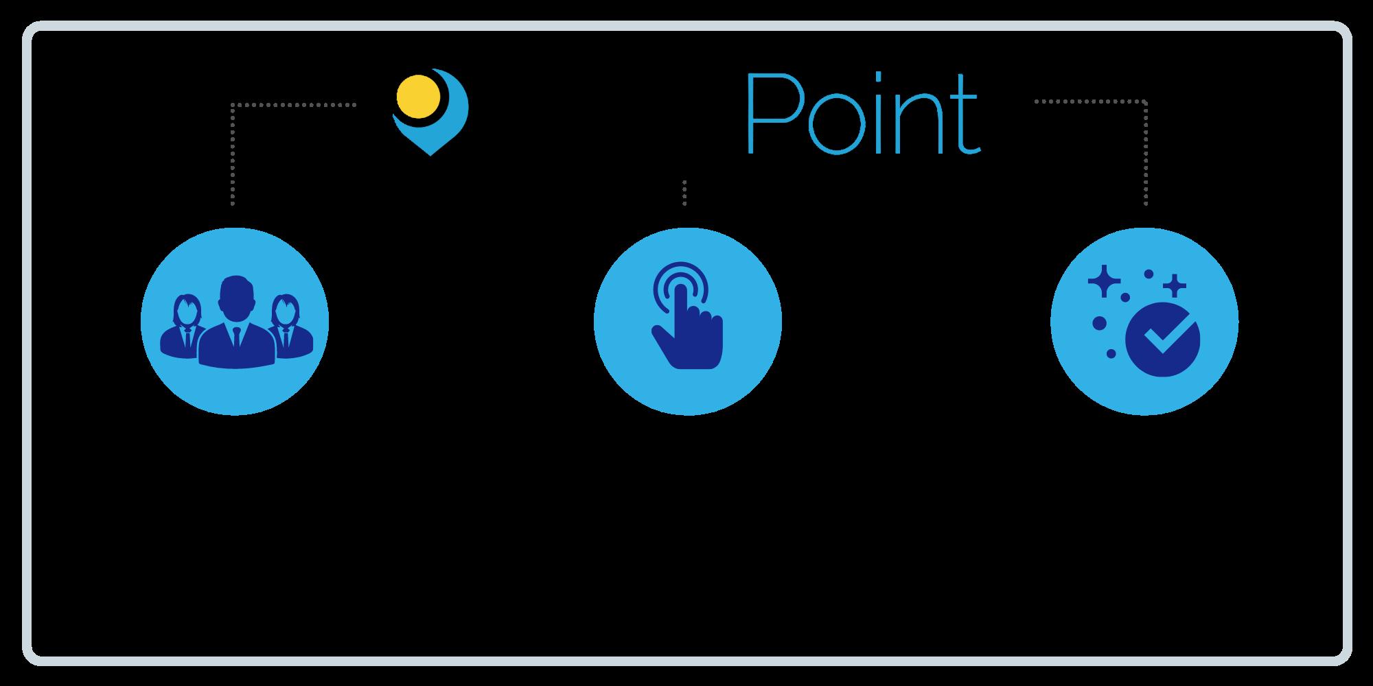 BlastPoint Platform